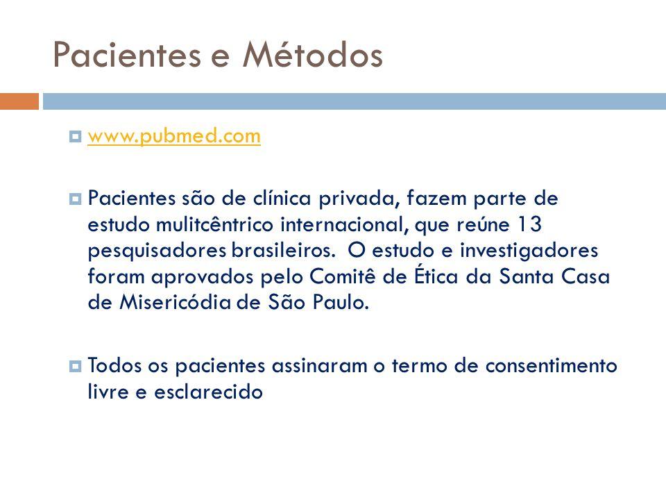  www.pubmed.com www.pubmed.com  Pacientes são de clínica privada, fazem parte de estudo mulitcêntrico internacional, que reúne 13 pesquisadores bras