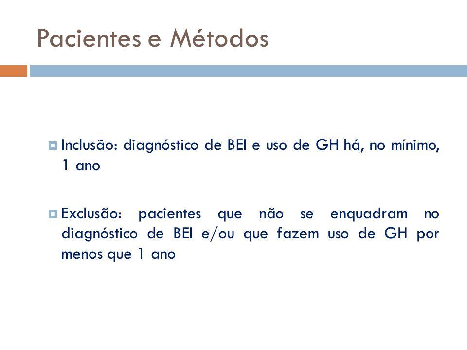  Inclusão: diagnóstico de BEI e uso de GH há, no mínimo, 1 ano  Exclusão: pacientes que não se enquadram no diagnóstico de BEI e/ou que fazem uso de