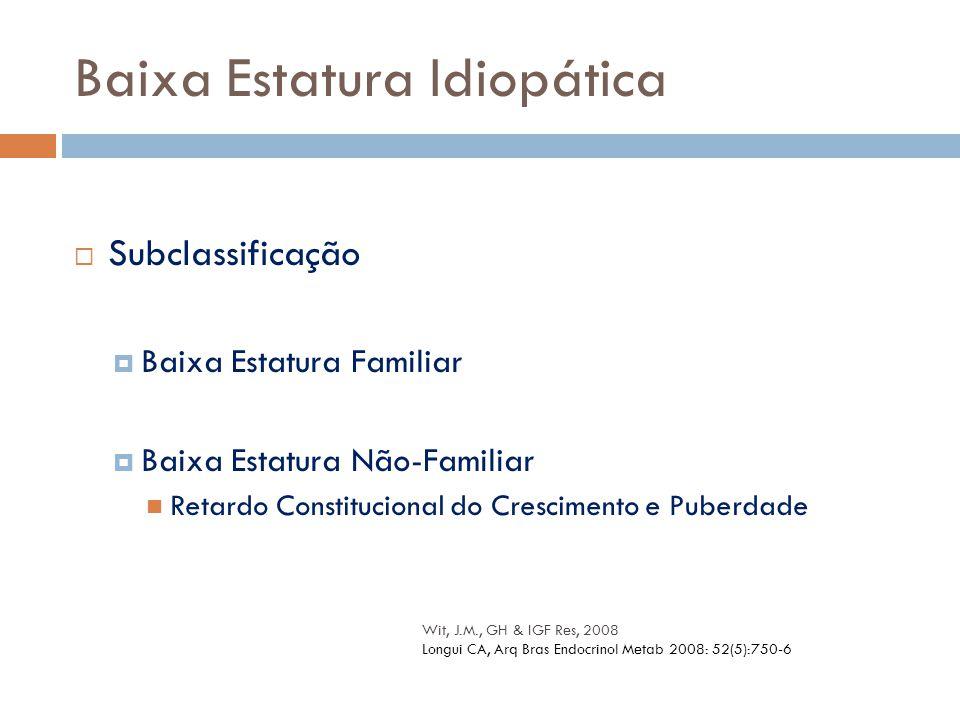 Baixa Estatura Idiopática  Subclassificação  Baixa Estatura Familiar  Baixa Estatura Não-Familiar Retardo Constitucional do Crescimento e Puberdade