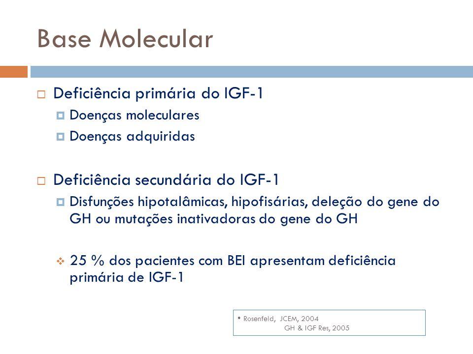 Base Molecular  Deficiência primária do IGF-1  Doenças moleculares  Doenças adquiridas  Deficiência secundária do IGF-1  Disfunções hipotalâmicas