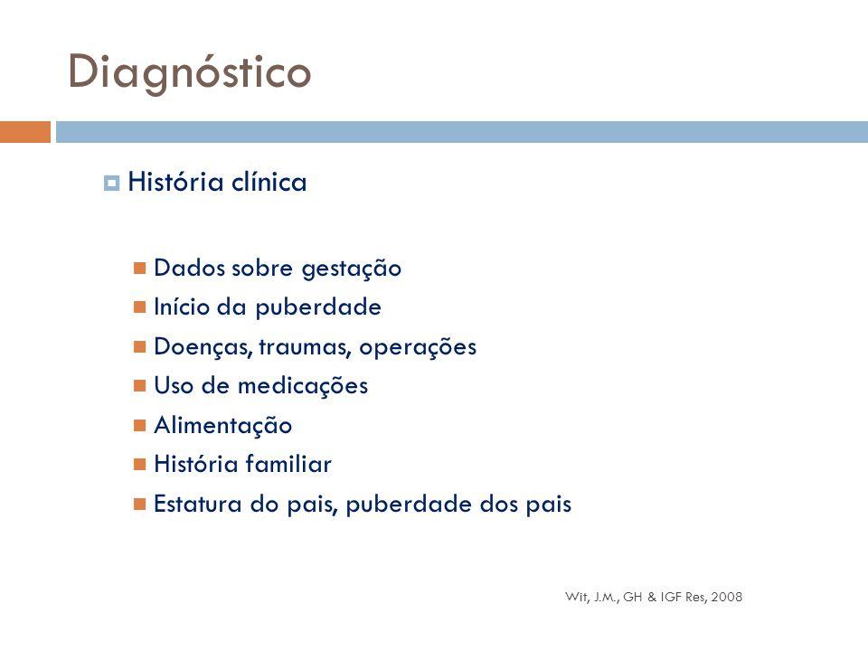 Diagnóstico  História clínica Dados sobre gestação Início da puberdade Doenças, traumas, operações Uso de medicações Alimentação História familiar Es