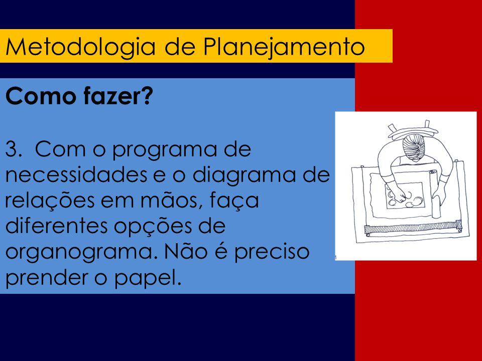 Metodologia de Planejamento Como fazer.3.