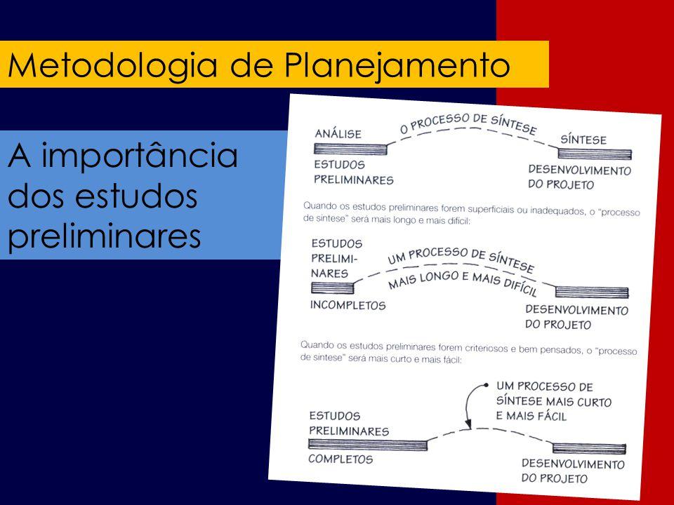 Metodologia de Planejamento A importância dos estudos preliminares
