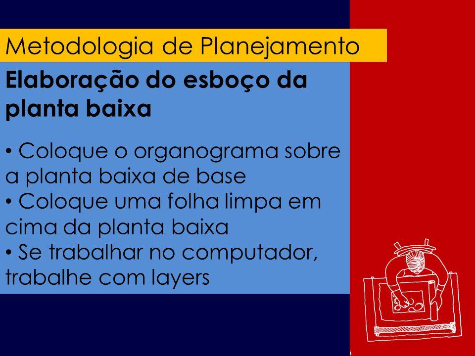Metodologia de Planejamento Elaboração do esboço da planta baixa Coloque o organograma sobre a planta baixa de base Coloque uma folha limpa em cima da planta baixa Se trabalhar no computador, trabalhe com layers