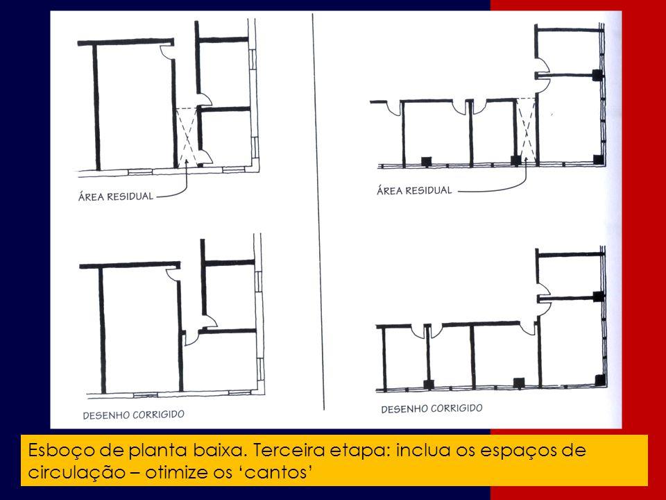 Esboço de planta baixa. Terceira etapa: inclua os espaços de circulação – otimize os 'cantos'