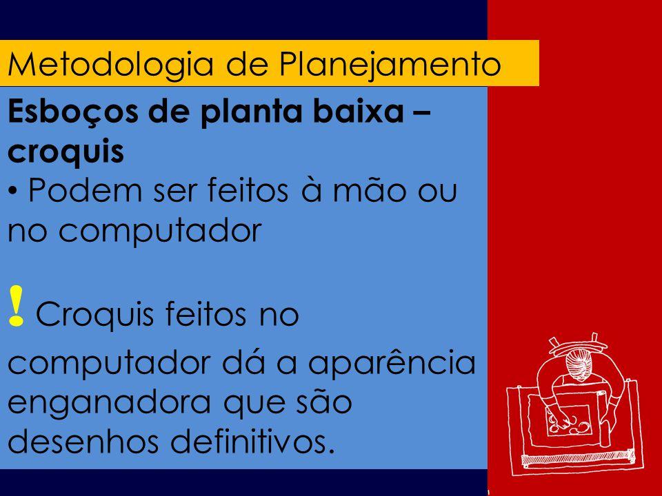 Metodologia de Planejamento Esboços de planta baixa – croquis Podem ser feitos à mão ou no computador .