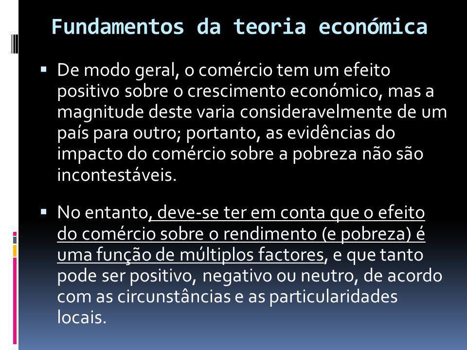 Fundamentos da teoria económica  De modo geral, o comércio tem um efeito positivo sobre o crescimento económico, mas a magnitude deste varia consideravelmente de um país para outro; portanto, as evidências do impacto do comércio sobre a pobreza não são incontestáveis.