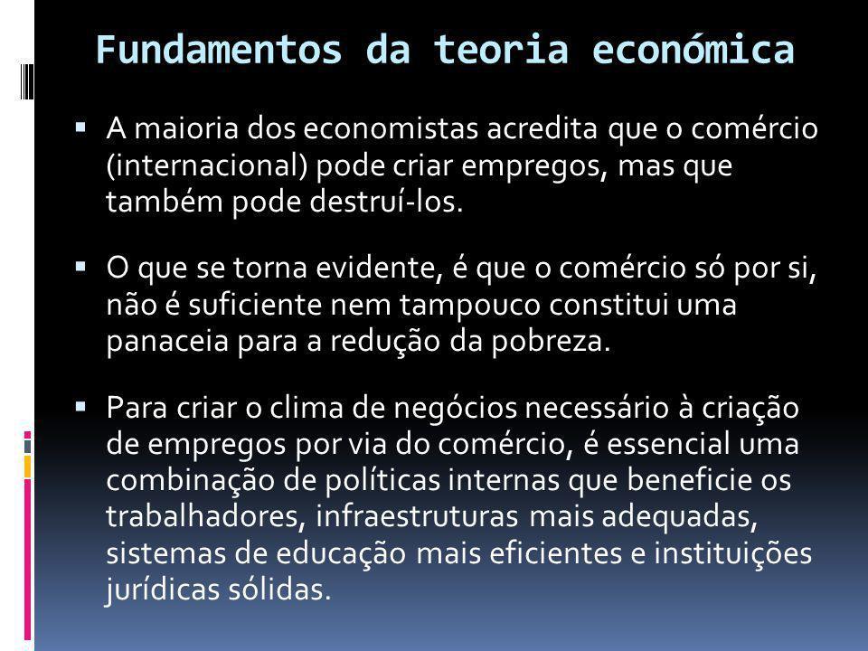 Fundamentos da teoria económica  A maioria dos economistas acredita que o comércio (internacional) pode criar empregos, mas que também pode destruí-los.