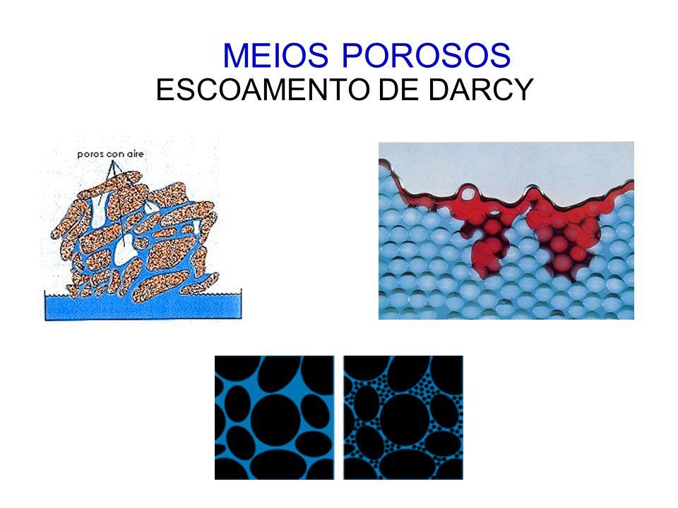 Extensão Lei de Darcy: Forchheimer (1901) Relação quadrática entre o gradiente de pressão e a velocidade.
