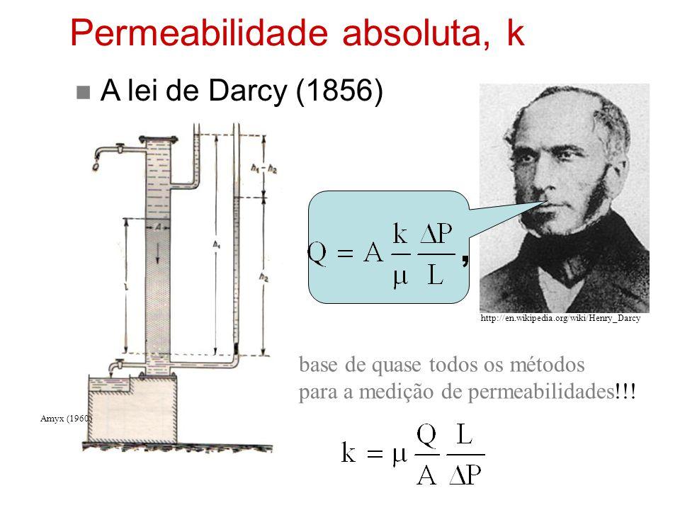 A lei de Darcy (1856) base de quase todos os métodos para a medição de permeabilidades!!.