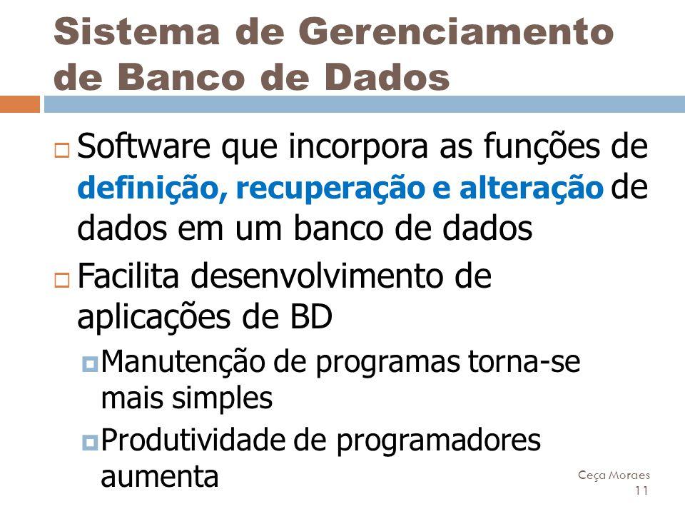Ceça Moraes 11 Sistema de Gerenciamento de Banco de Dados  Software que incorpora as funções de definição, recuperação e alteração de dados em um ban