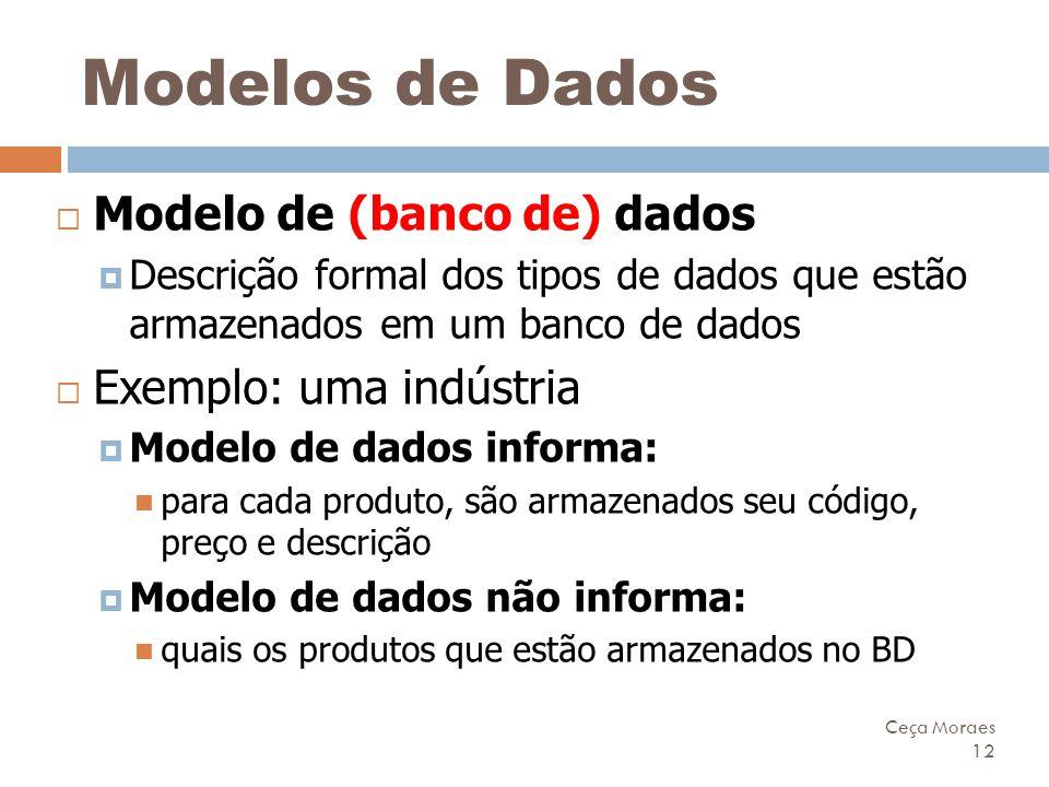 Ceça Moraes 12 Modelos de Dados  Modelo de (banco de) dados  Descrição formal dos tipos de dados que estão armazenados em um banco de dados  Exempl