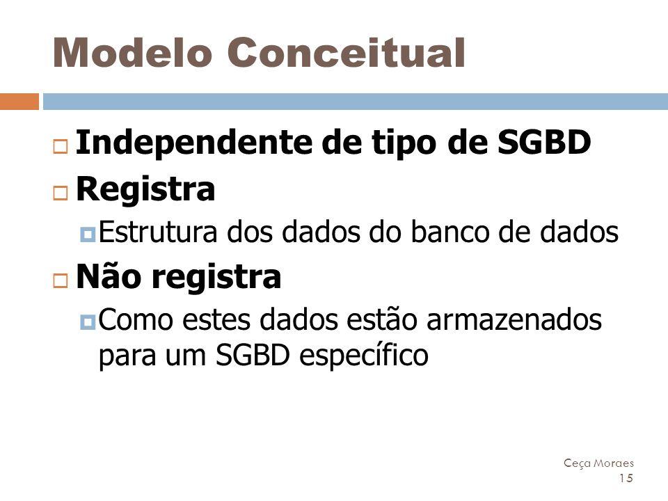 Ceça Moraes 15 Modelo Conceitual  Independente de tipo de SGBD  Registra  Estrutura dos dados do banco de dados  Não registra  Como estes dados e