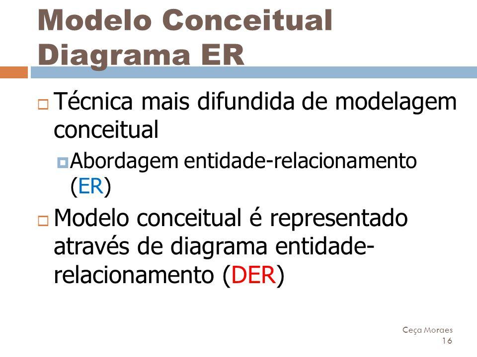 Ceça Moraes 16 Modelo Conceitual Diagrama ER  Técnica mais difundida de modelagem conceitual  Abordagem entidade-relacionamento (ER)  Modelo concei