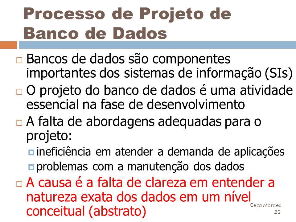 Ceça Moraes 22 Processo de Projeto de Banco de Dados  Bancos de dados são componentes importantes dos sistemas de informação (SIs)  O projeto do ban