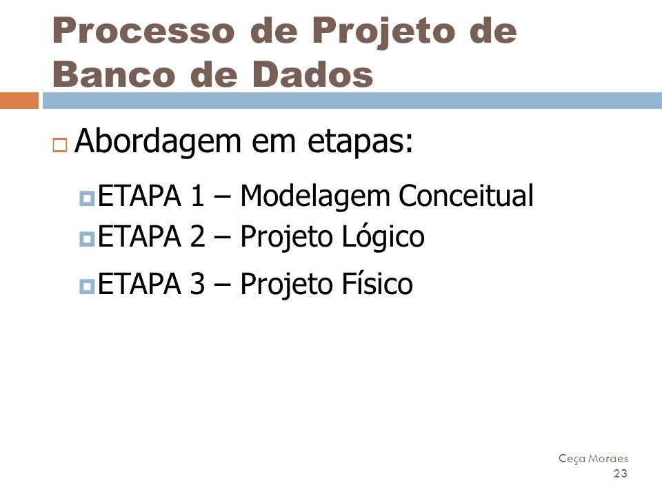 Ceça Moraes 23 Processo de Projeto de Banco de Dados  Abordagem em etapas:  ETAPA 1 – Modelagem Conceitual  ETAPA 2 – Projeto Lógico  ETAPA 3 – Pr