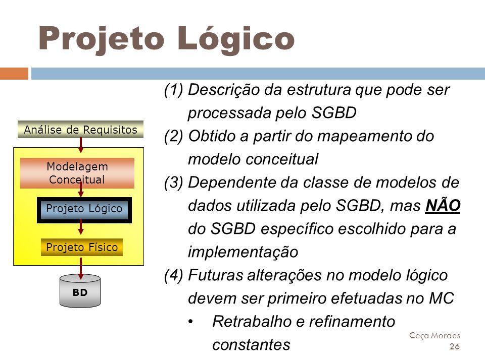 Ceça Moraes 26 Projeto Lógico (1)Descrição da estrutura que pode ser processada pelo SGBD (2)Obtido a partir do mapeamento do modelo conceitual (3)Dep