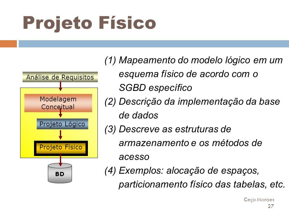 Ceça Moraes 27 Projeto Físico (1)Mapeamento do modelo lógico em um esquema físico de acordo com o SGBD específico (2)Descrição da implementação da bas
