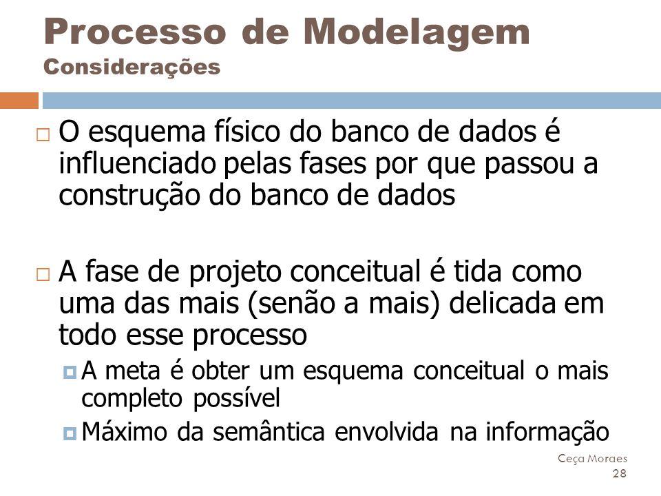 Ceça Moraes 28 Processo de Modelagem Considerações  O esquema físico do banco de dados é influenciado pelas fases por que passou a construção do banc