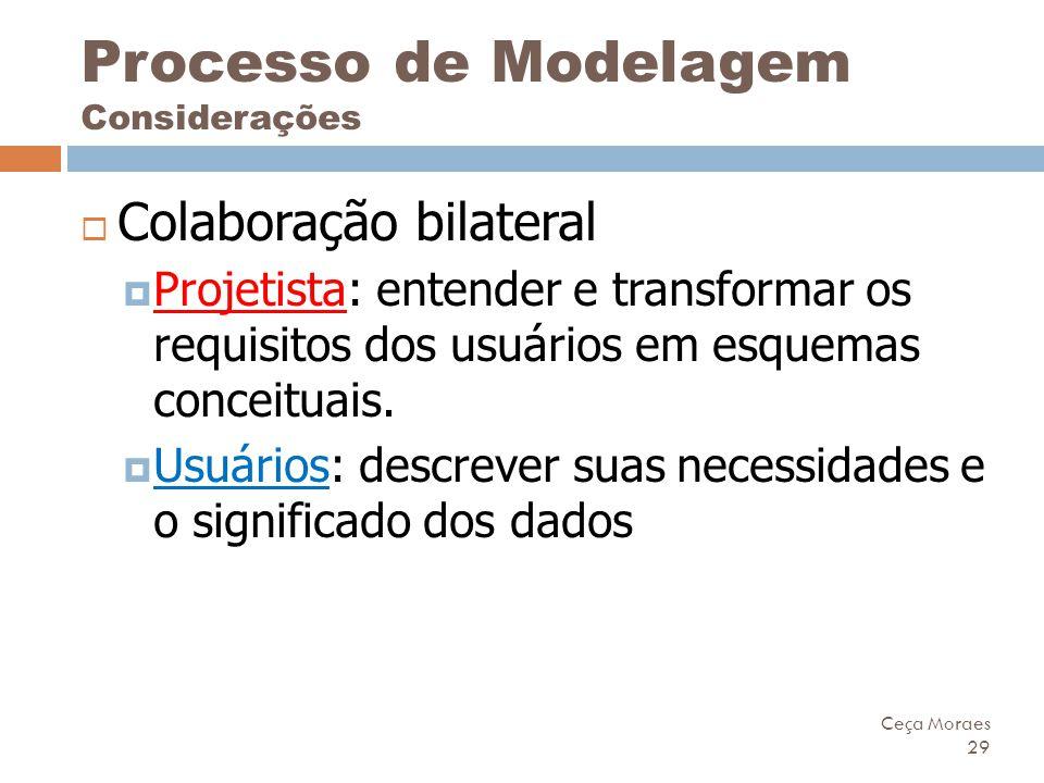 Ceça Moraes 29 Processo de Modelagem Considerações  Colaboração bilateral  Projetista: entender e transformar os requisitos dos usuários em esquemas