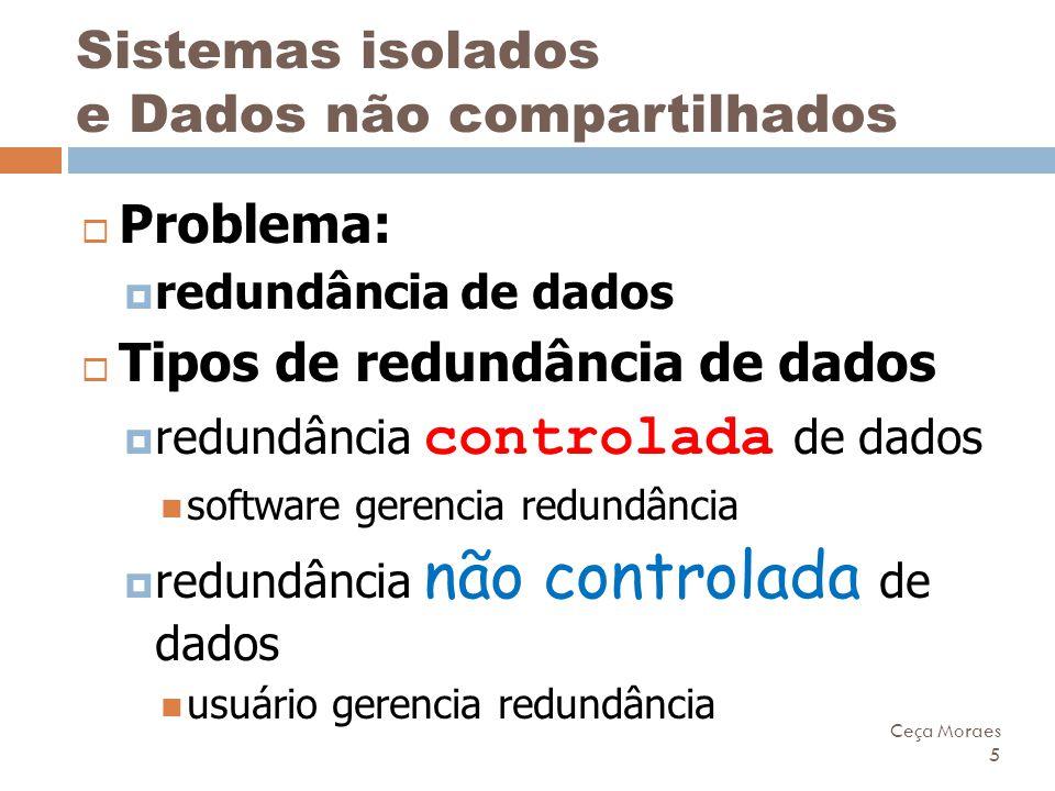 Ceça Moraes 5  Problema:  redundância de dados  Tipos de redundância de dados  redundância controlada de dados software gerencia redundância  red