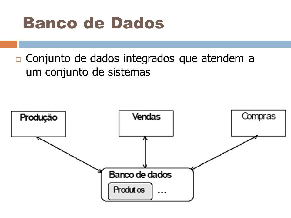  Conjunto de dados integrados que atendem a um conjunto de sistemas Banco de Dados
