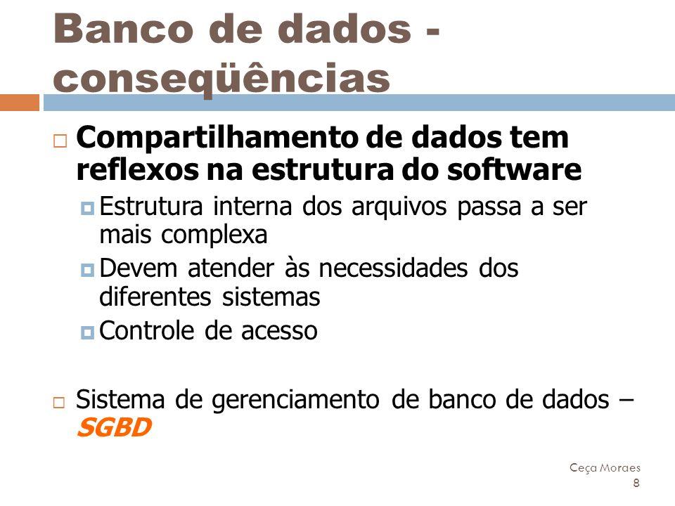 Ceça Moraes 8 Banco de dados - conseqüências  Compartilhamento de dados tem reflexos na estrutura do software  Estrutura interna dos arquivos passa