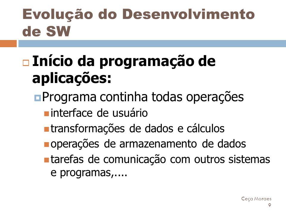 Ceça Moraes 9 Evolução do Desenvolvimento de SW  Início da programação de aplicações:  Programa continha todas operações interface de usuário transf