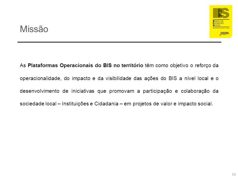 Missão As Plataformas Operacionais do BIS no território têm como objetivo o reforço da operacionalidade, do impacto e da visibilidade das ações do BIS