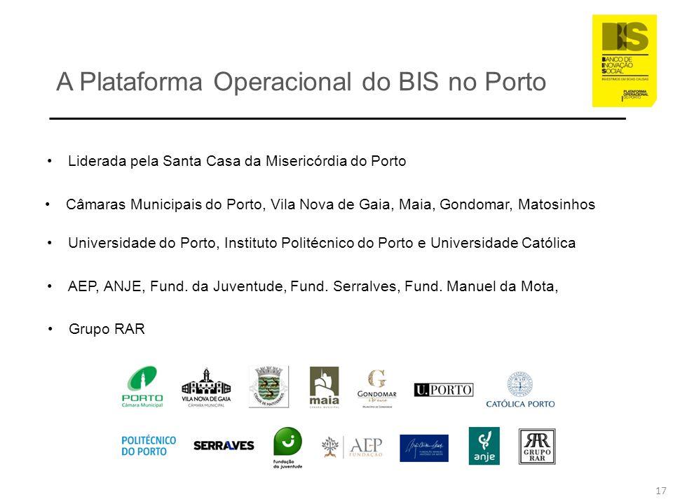 A Plataforma Operacional do BIS no Porto Liderada pela Santa Casa da Misericórdia do Porto Câmaras Municipais do Porto, Vila Nova de Gaia, Maia, Gondo