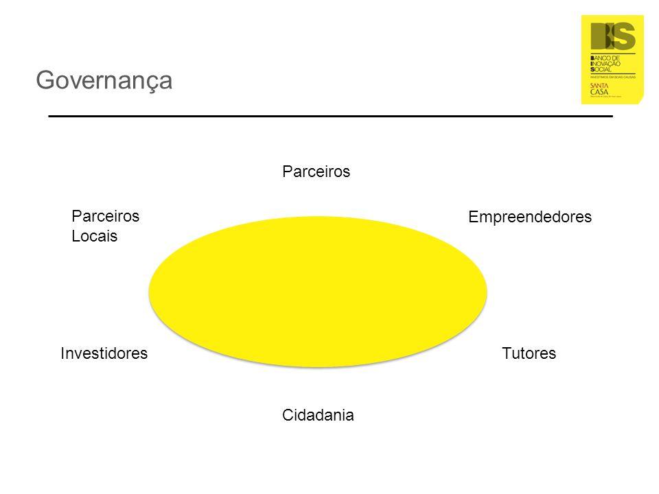 Governança Cidadania Parceiros Tutores Investidores Empreendedores Parceiros Locais