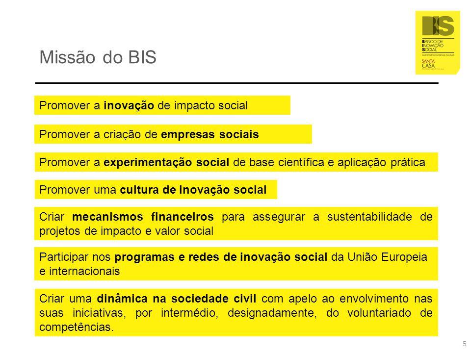 Missão do BIS Promover a inovação de impacto social Promover a criação de empresas sociais Participar nos programas e redes de inovação social da Uniã