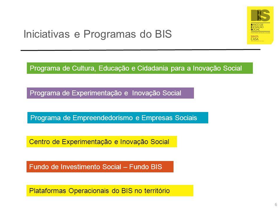 Iniciativas e Programas do BIS Programa de Experimentação e Inovação Social Programa de Empreendedorismo e Empresas Sociais Fundo de Investimento Soci