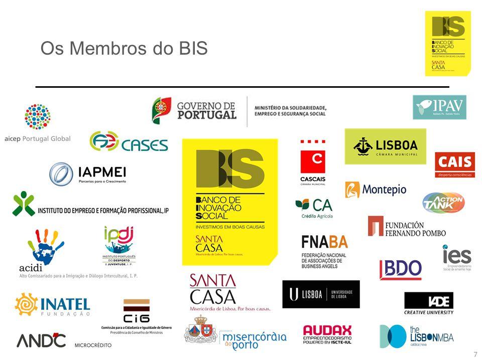 Os Membros do BIS 7