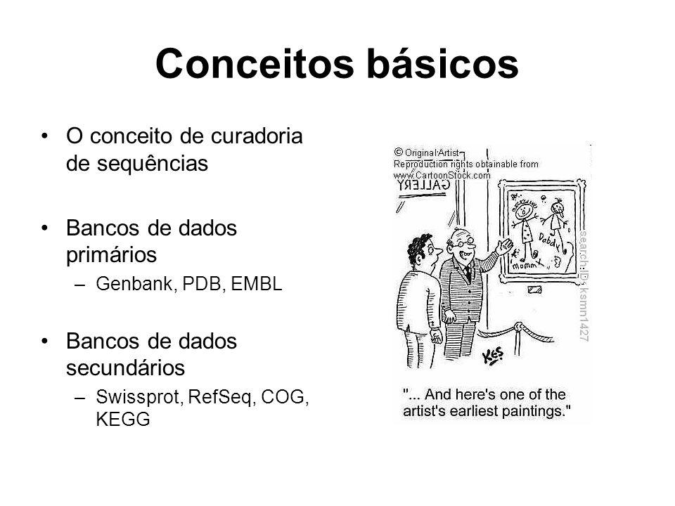 Conceitos básicos O conceito de curadoria de sequências Bancos de dados primários –Genbank, PDB, EMBL Bancos de dados secundários –Swissprot, RefSeq,