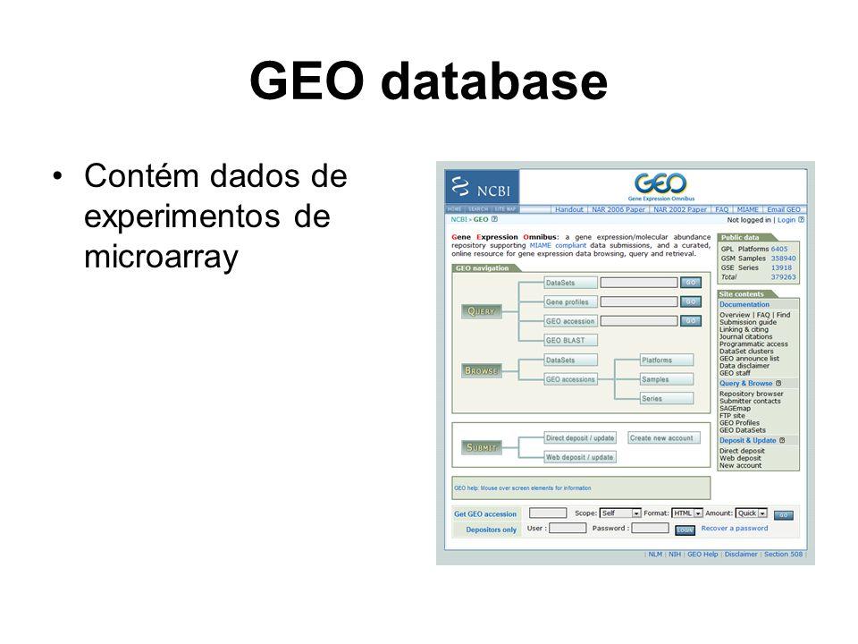 GEO database Contém dados de experimentos de microarray
