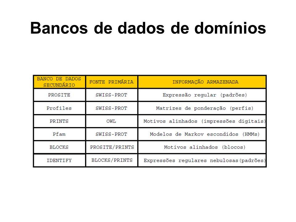 Bancos de dados de domínios