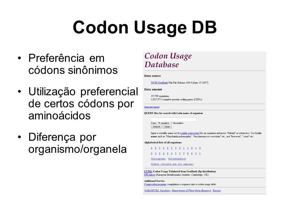 Codon Usage DB Preferência em códons sinônimos Utilização preferencial de certos códons por aminoácidos Diferença por organismo/organela
