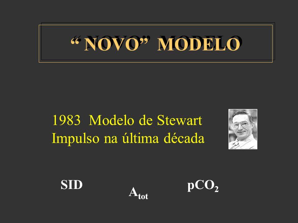 1983 Modelo de Stewart Impulso na última década SID A tot pCO 2 NOVO MODELO