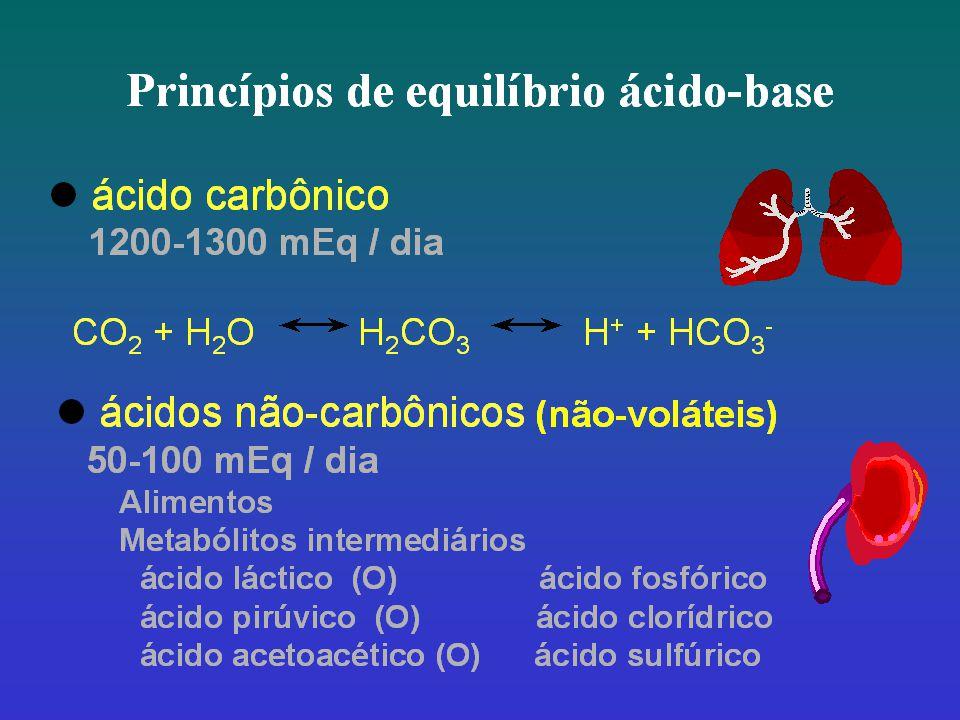 ACIDOSE METABÓLICA DIAGNÓSTICO Anion-gap: acidose láctica (A,B), cetoacidoses alto (diabética, alcóolica, jejum), DRC, rabdomiólise, intoxicações exógenas (etanol, etilenoglicol, tolueno, AAS).