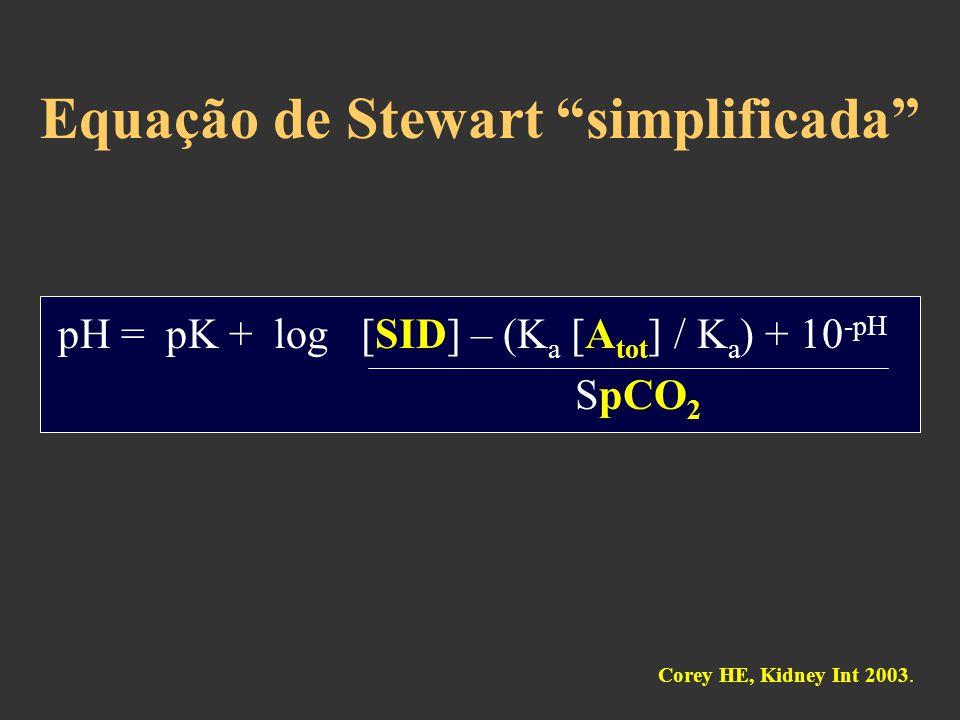 Equação de Stewart simplificada pH = pK + log [SID] – (K a [A tot ] / K a ) + 10 -pH SpCO 2 Corey HE, Kidney Int 2003.