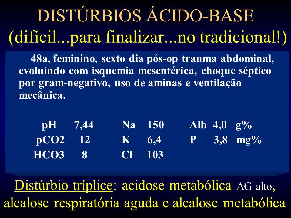 DISTÚRBIOS ÁCIDO-BASE (difícil...para finalizar...no tradicional!) 48a, feminino, sexto dia pós-op trauma abdominal, evoluindo com isquemia mesentérica, choque séptico por gram-negativo, uso de aminas e ventilação mecânica.