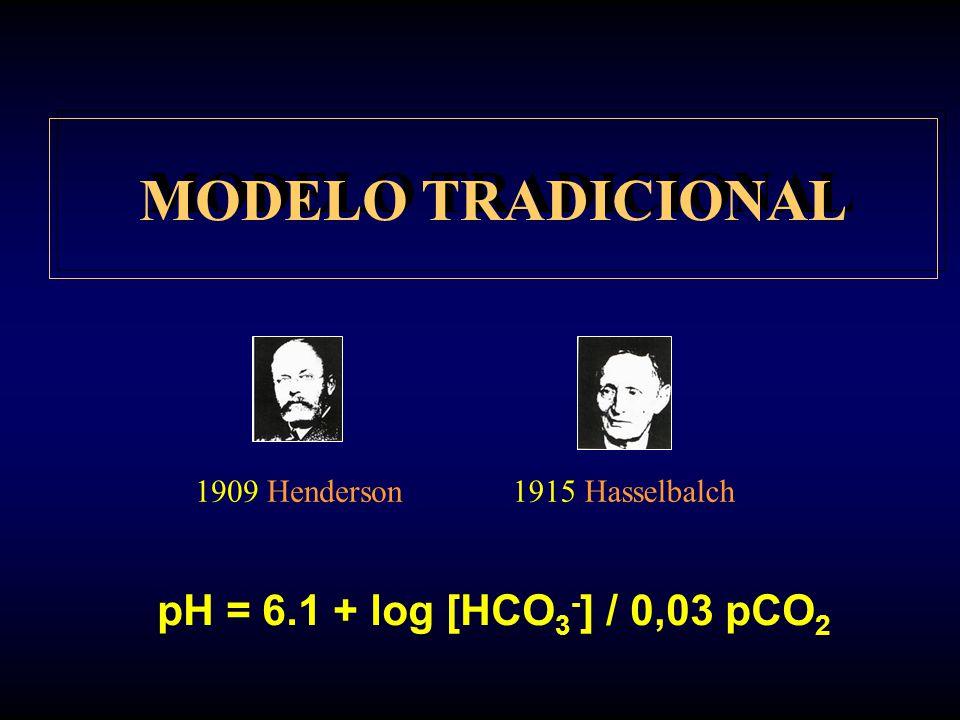 MODELO TRADICIONAL 1909 Henderson1915 Hasselbalch pH = 6.1 + log [HCO 3 - ] / 0,03 pCO 2