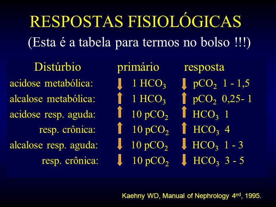 ABORDAGEM DIAGNÓSTICA a) AG plasmático = Na - (Cl + HCO 3 ) (n:9+/-3mEq/l) Limite 16 meq/l b) Delta AG = (AG – 10) / (24 - HCO 3 ) <1 : acidose metabólica não-AG; >1,6 : alcalose metabólica c) AG urinário = (Na + K) - Cl (n:- 20 mEq/l) Basta só coletar GSA ??.