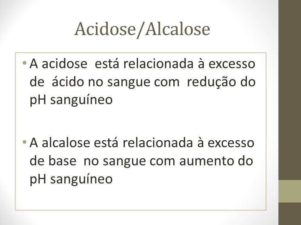 Acidose/Alcalose A acidose está relacionada à excesso de ácido no sangue com redução do pH sanguíneo A alcalose está relacionada à excesso de base no