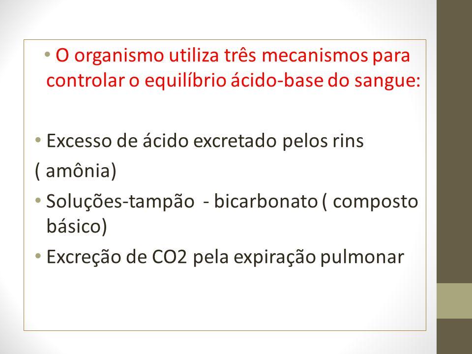 O organismo utiliza três mecanismos para controlar o equilíbrio ácido-base do sangue: Excesso de ácido excretado pelos rins ( amônia) Soluções-tampão