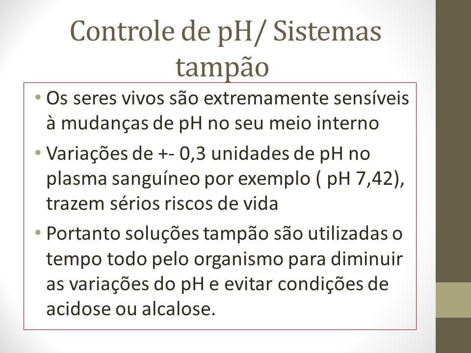 Controle de pH/ Sistemas tampão Os seres vivos são extremamente sensíveis à mudanças de pH no seu meio interno Variações de +- 0,3 unidades de pH no p