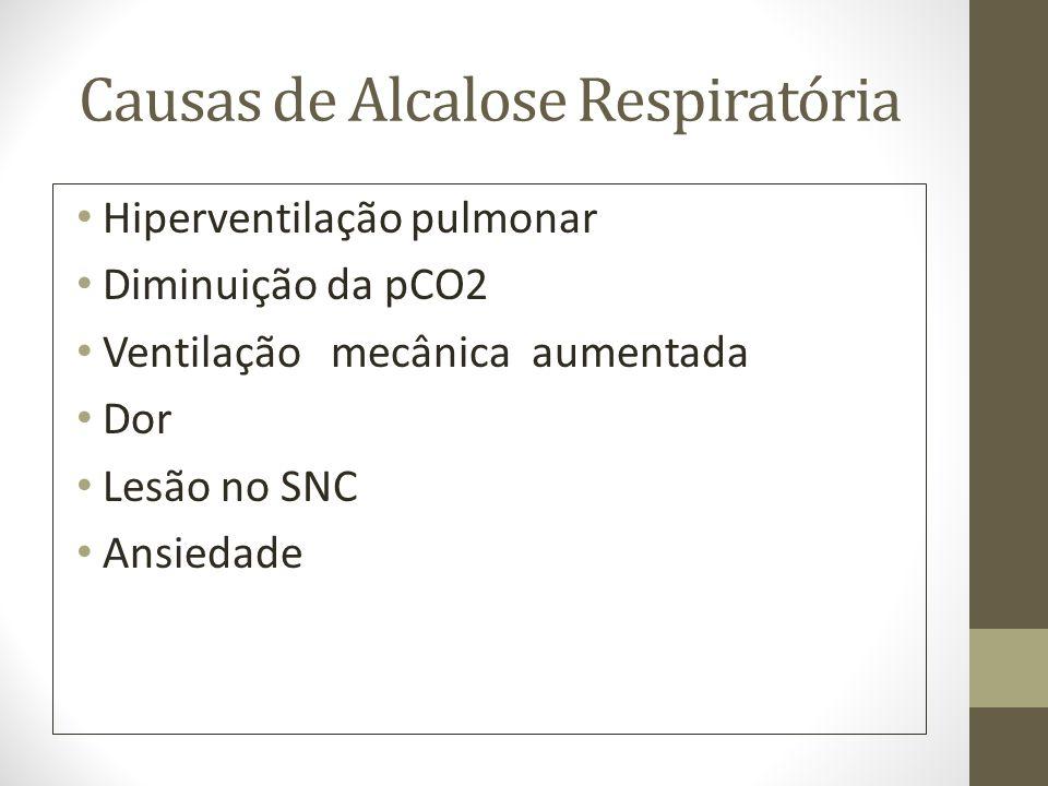 Causas de Alcalose Respiratória Hiperventilação pulmonar Diminuição da pCO2 Ventilação mecânica aumentada Dor Lesão no SNC Ansiedade