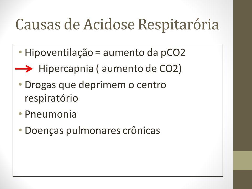 Causas de Acidose Respitarória Hipoventilação = aumento da pCO2 Hipercapnia ( aumento de CO2) Drogas que deprimem o centro respiratório Pneumonia Doen