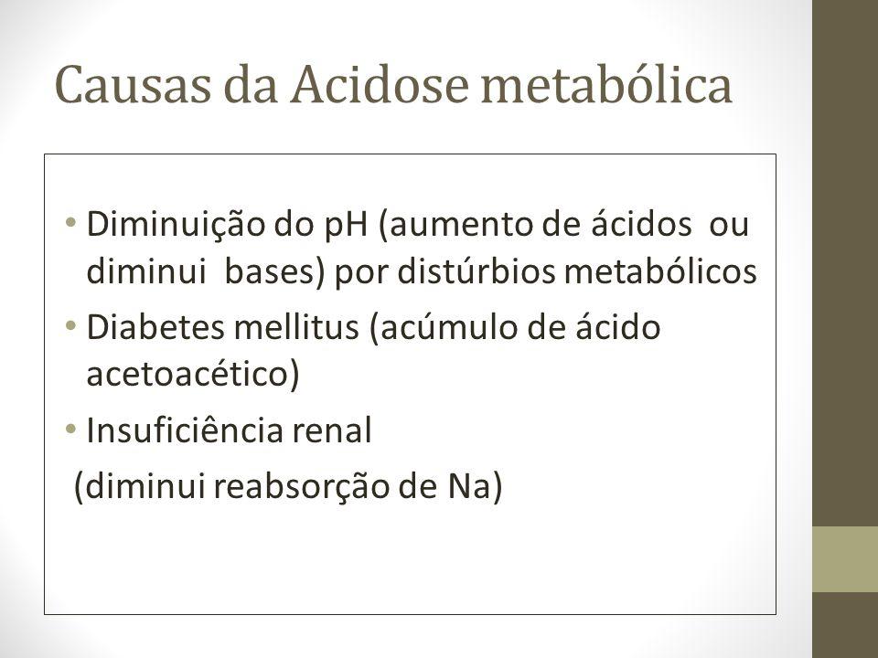 Causas da Acidose metabólica Diminuição do pH (aumento de ácidos ou diminui bases) por distúrbios metabólicos Diabetes mellitus (acúmulo de ácido acet